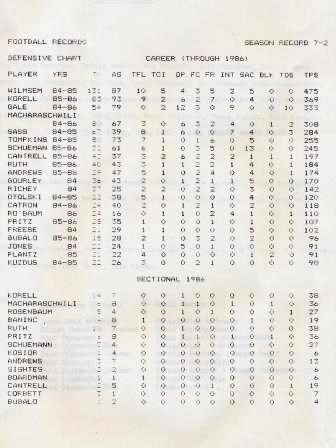 Waybac.1986.11.lpfs1