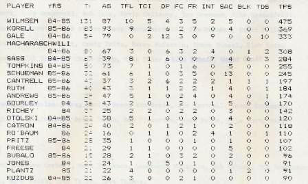 Waybac.1986.11.lpfs2